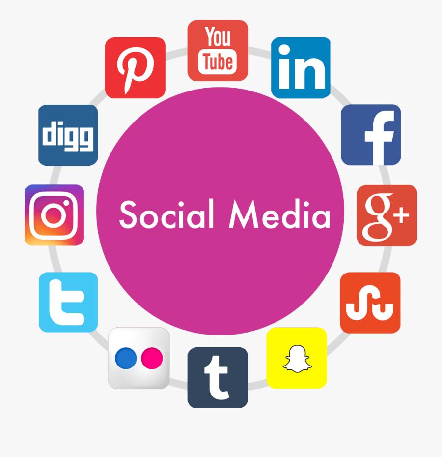 حضور بیشتر در شبکه های اجتماعی